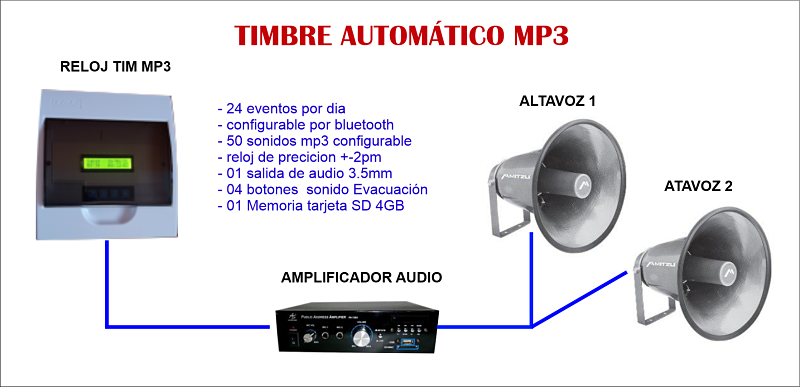 Timbre Automático con mp3